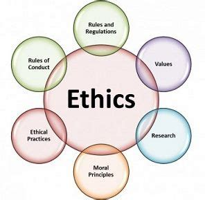 Final Restructuring Proposal for the Code of Ethics: What